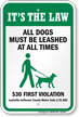 Dog Leash Sign For Kentucky
